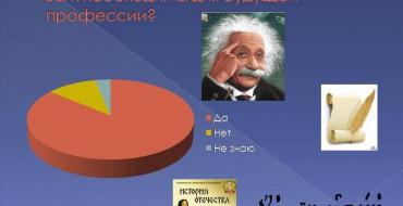 Проект «Школьный социальный опрос»! Выпуск 3.