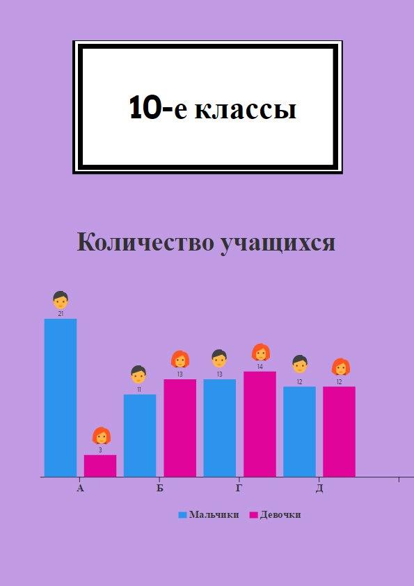 10колво