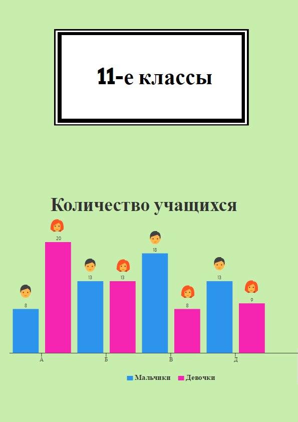 11колво