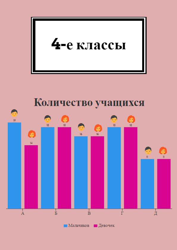 4колво