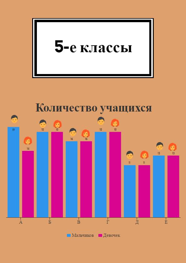 5колво