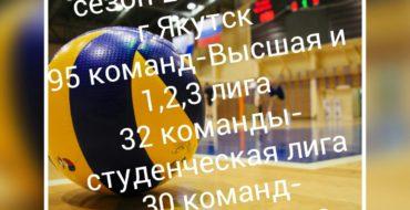 """С 25 ноября стартует традиционное первенство школ города Якутска """" Школьная Лига по волейболу"""""""
